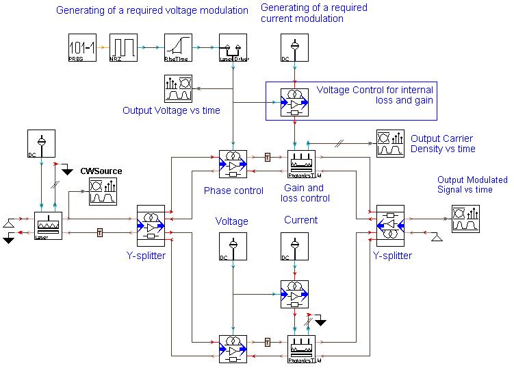 y splitter schematic – comvt, Wiring schematic
