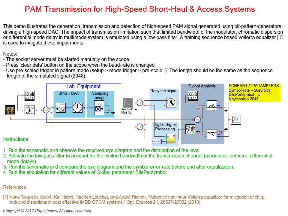 Vpiphotonics lab ready setups picture for pam transmission for high speed short haul access systems ccuart Choice Image